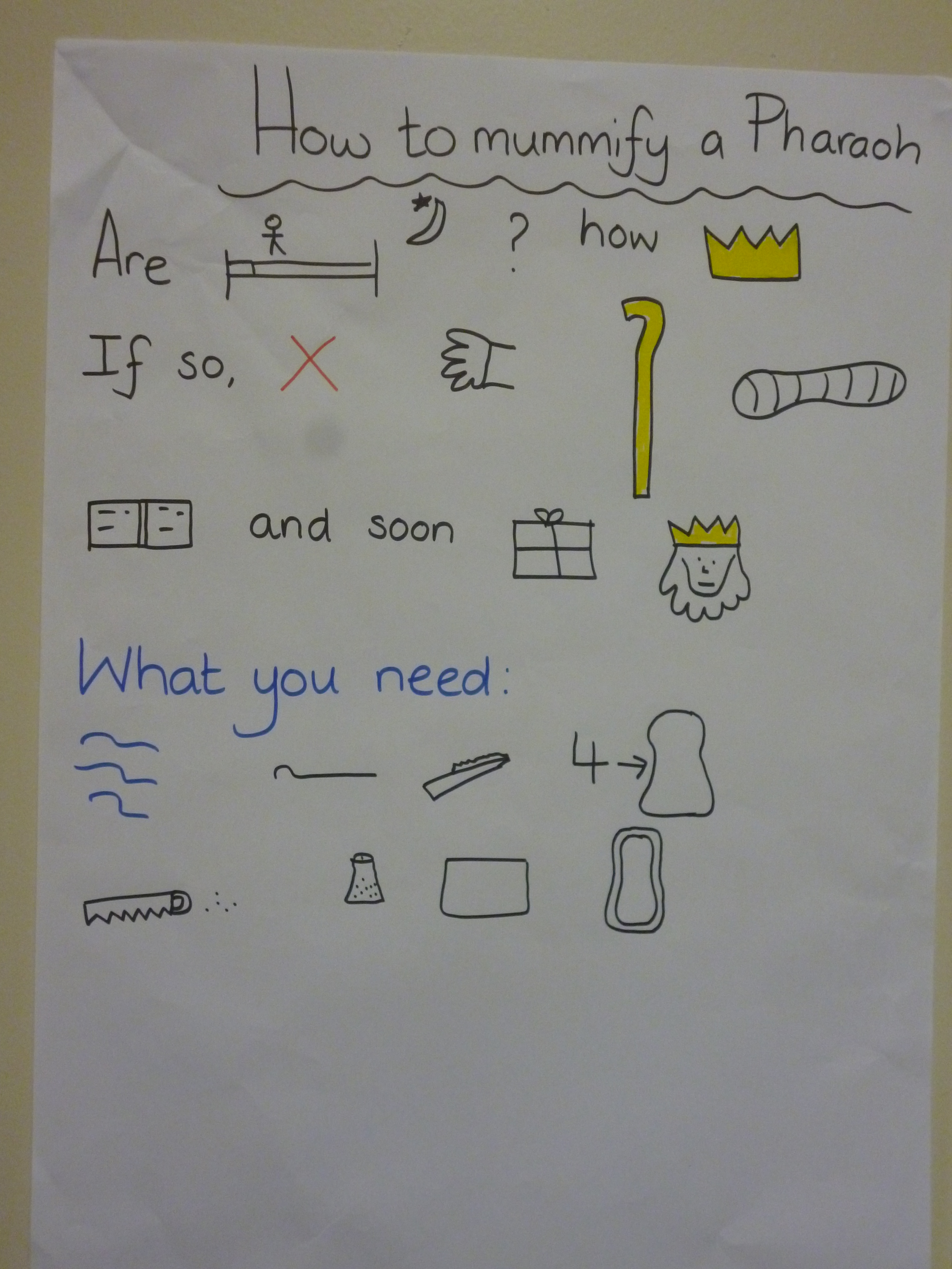 Today's 'Talk For Writing' INSPiRE workshop with 4RC was a great ...